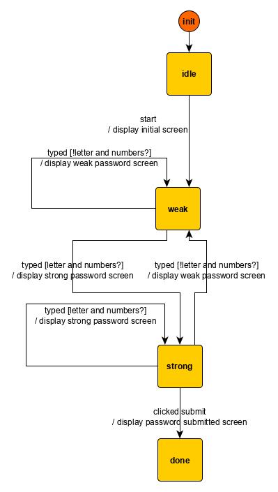 [password meter modelization]
